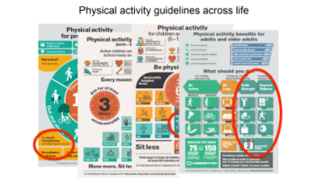 New physical activity guidelines released